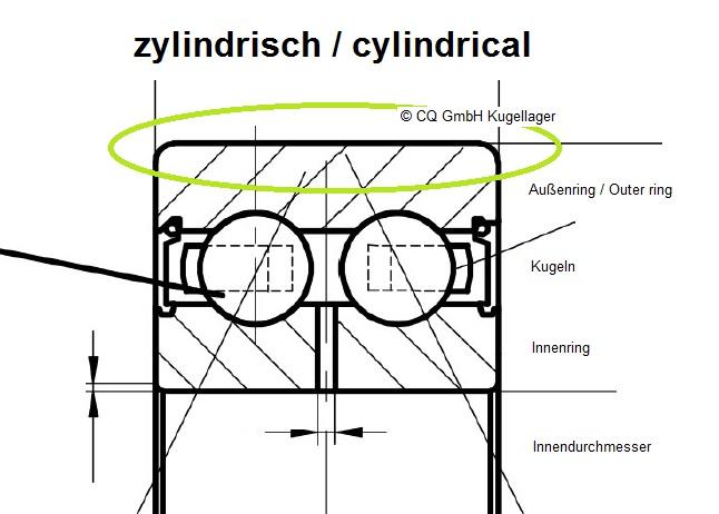 LR5205 KDD balliger Außenmantel