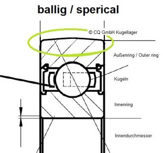 LR2052Z balliger Außenmantel