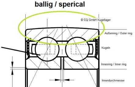 LR5206 NPPU balliger Außenmantel
